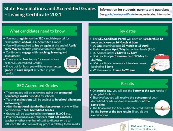 LC Accredited Grades Information & Webinar Video