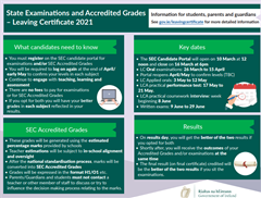 LC Accredited Grades Information & Webinar Video